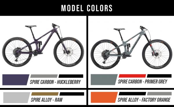 Transition Bikes Trail Bike Rahmen Spire Alu